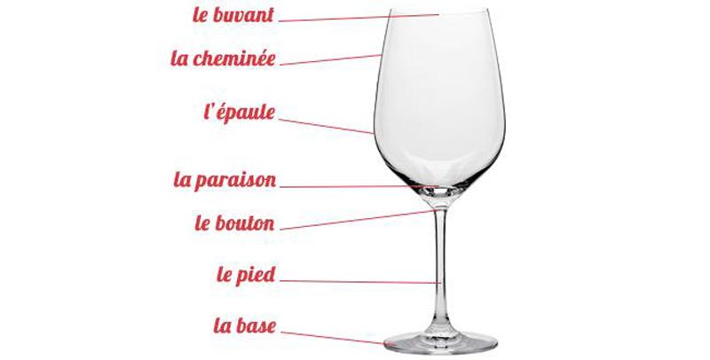 Le verre de dégustation par excellence sera un verre à pied